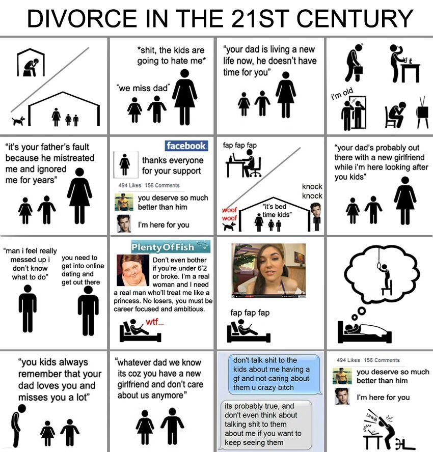 21st century - divorce.jpg